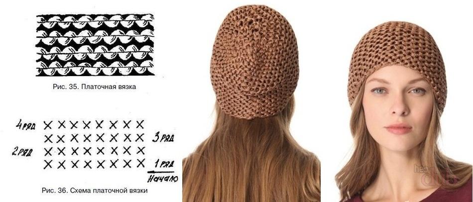 La altura del sombrero para la mujer con agujas de tejer. Pero un ...