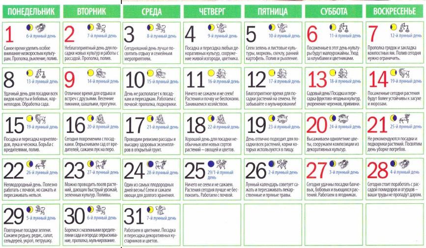 Calendario Di Semina.Il Calendario Di Semina Lunare E Una Trama Di Paese Metodo