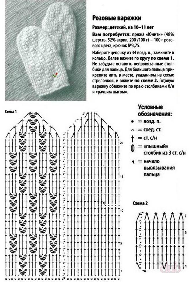 И, конечно, подготовить те материалы, которые нам понадобятся для вязания варежек для детей: мягкая пряжа (ангора, акрил, шерсть) - 70 грамм.