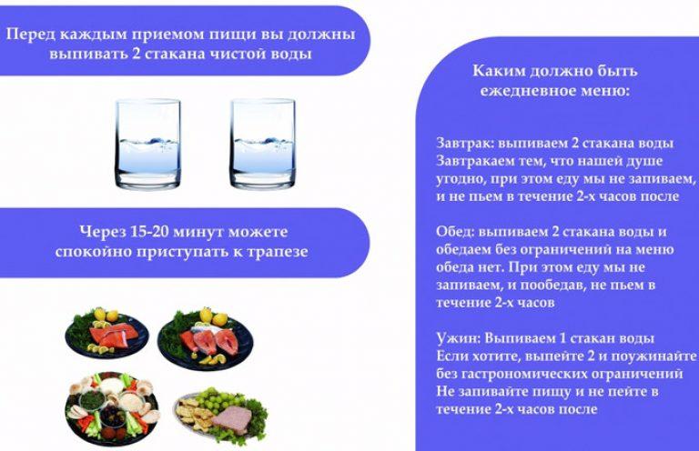 [BBBKEYWORD]. Что пить для похудения: рецепты жиросжигающих напитков