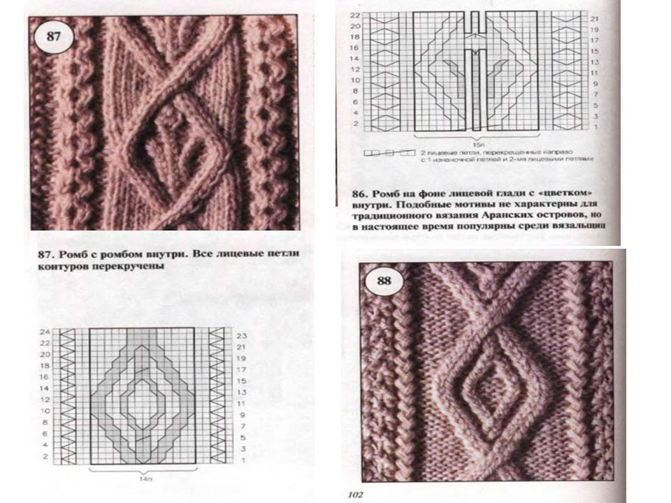 Una bufanda para el bebé. El planeta de tejer.