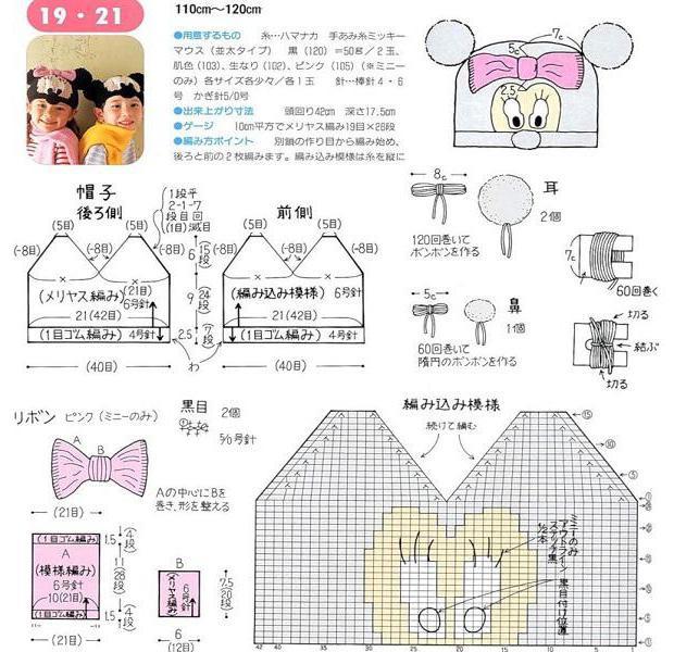 Gorros de tejer para Mini Mouse Scheme. El planeta de tejer.